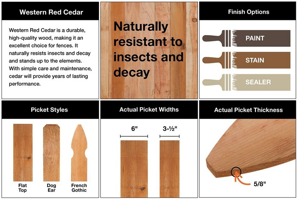 Outdoor Essentials 3 1 2 Ft X 6 Ft Western Red Cedar French Gothic Fence Panel Kit 240396 Outdoor Essentials Western Red Cedar Red Cedar