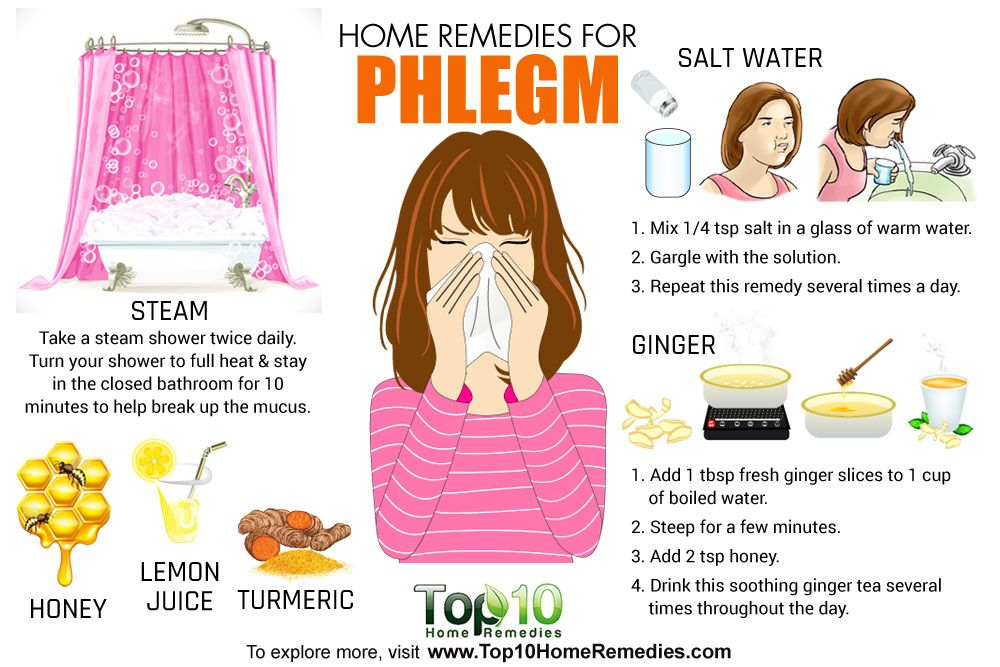 How To Get Rid Of A Chesty Cough And Phlegm