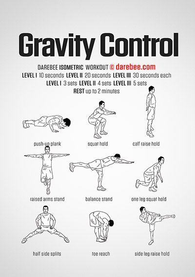 Photo of Gravity Control Workout | Posted By: CustomWeightLossP… #balletfitness Gravity…