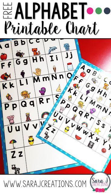 Printable Alphabet Chart Alphabet charts, Printable alphabet and - phonics alphabet chart