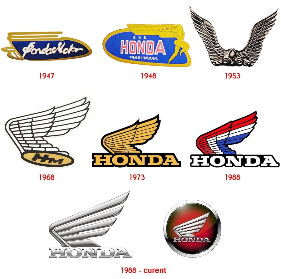 honda motorcycle logo history logos motos honda. Black Bedroom Furniture Sets. Home Design Ideas