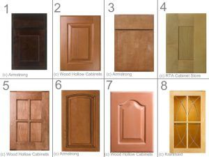 Nice Kitchen Door Styles 16 For Home Decor Arrangement Ideas with Kitchen Door Styles