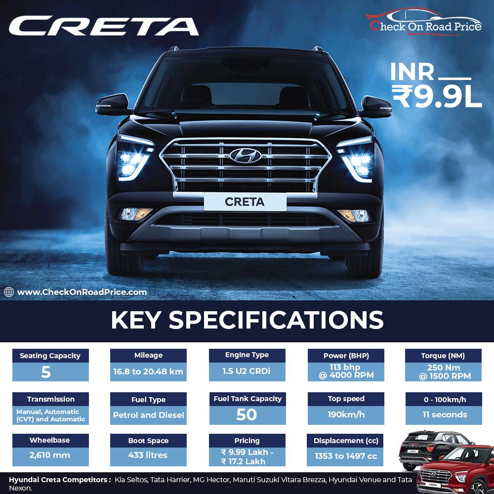 2020 Hyundai Creta launched in India Check Price; Kia