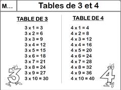 Mes le ons pour les ce2 ducation maths pinterest multiplication le on et math matiques - Table de multiplication cm1 a imprimer ...