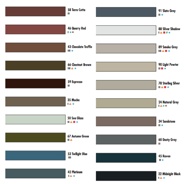Order tile grout online all tile grout laticrete grout unsanded