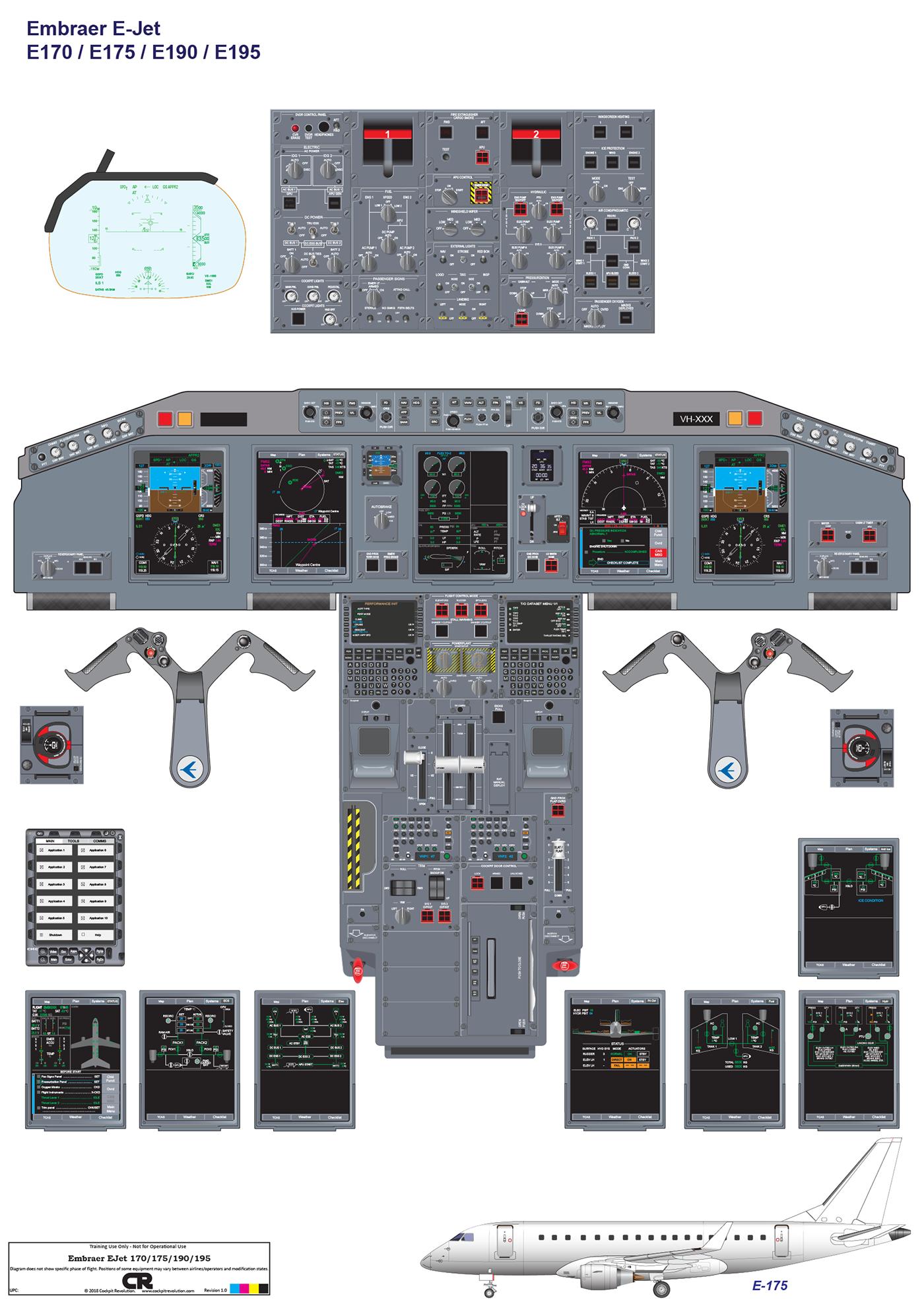 Embraer E-Jet E170/175/190/195 Cockpit Training Diagram on