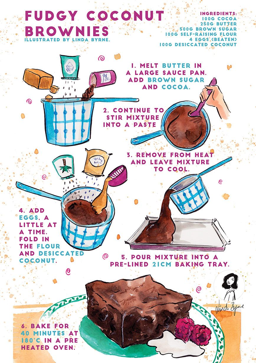 Step By Step Illustrated Recipe For Fudgy Chocolate Brownies That Are Quick And Easy To Make Artwork Create Food Illustrations Diy Food Recipes Recipe Drawing