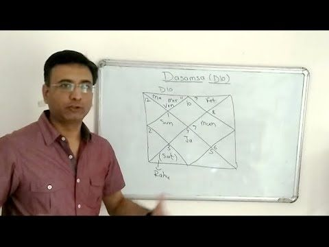 Advanced Astrology- Dasamsa D10 divisional chart examples - YouTube