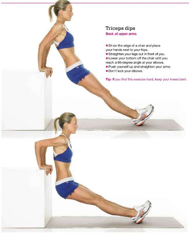 Stability Ball Instead Of Bench: Tricep Dips, Weight Benches And Stability Ball