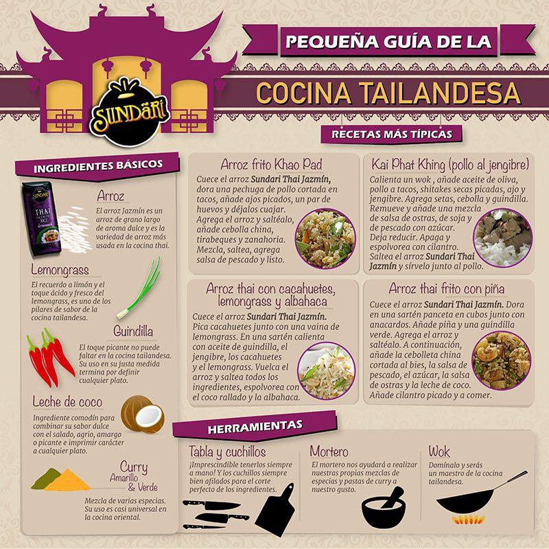 Esta es una guía básica de la cocina tailandesa, con las