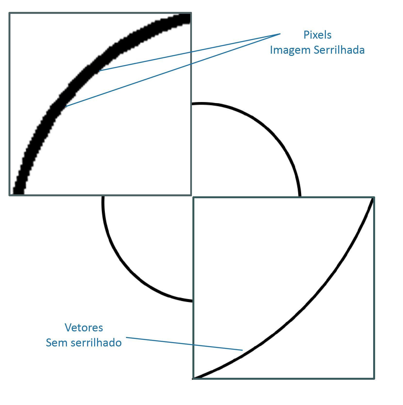 bitmap e vetores