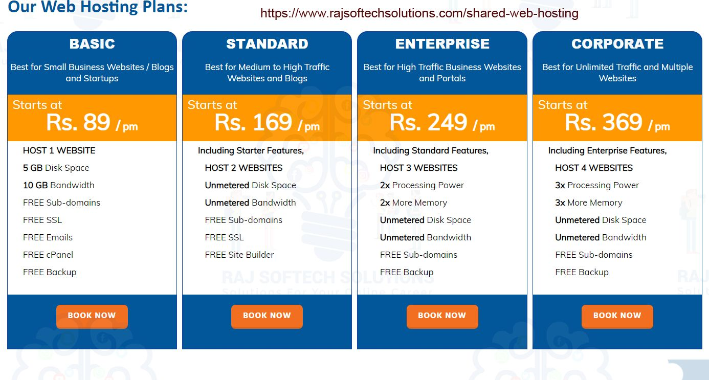 Unlimited Shared Web Hosting India Linux Shared Hosting Plans Web Hosting How To Plan Hosting