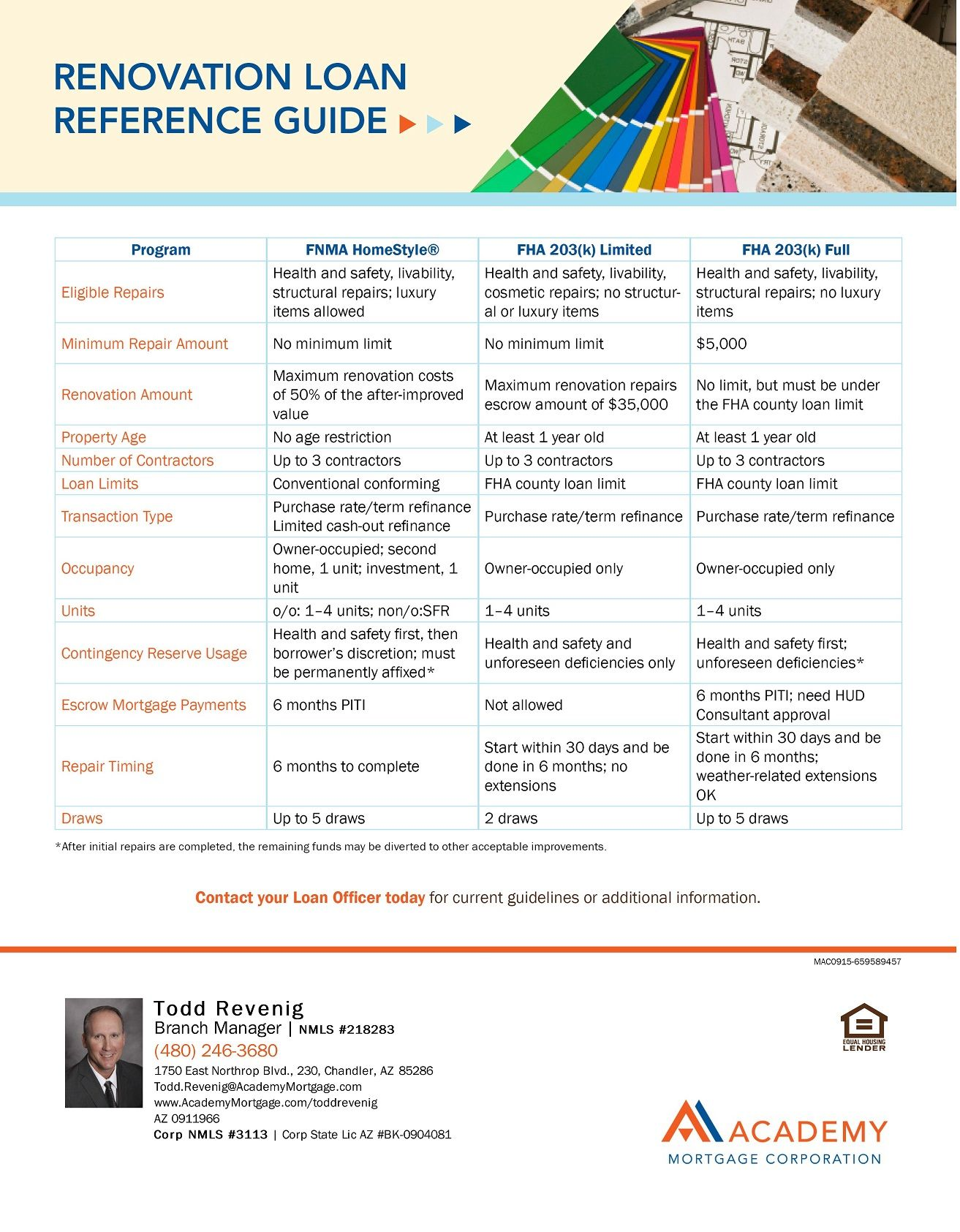 Home Renovation Loan Reference Guide | Fix it up | Pinterest | House ...