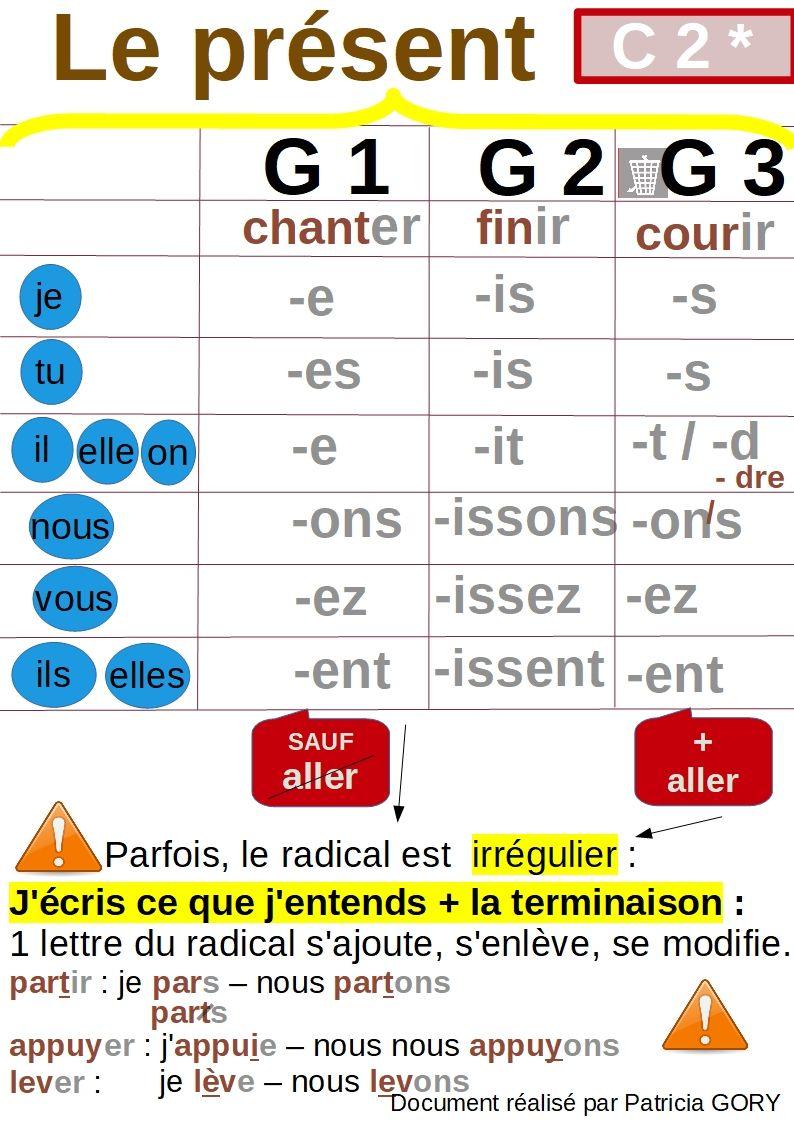 Le Verbe Et La Conjugaison Aide Pour Apprendre Apprendre Conjugaison Conjugaison Conjugaison Ce2
