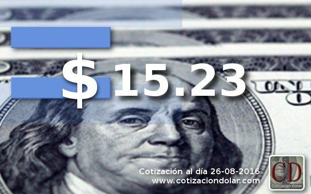 Pin en Cotización Dólar Hoy