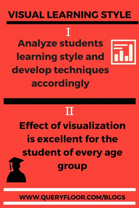 Query Floor Visual learning strategies Teaching Pinterest