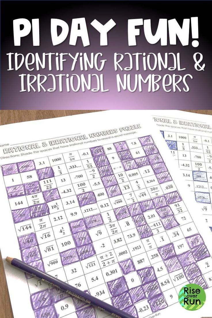 Pi Day Acitivity Rational and Irrational Numbers