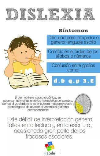 Dislexia Psicopedagogia Psicologia Infantil Ideias Para Escola