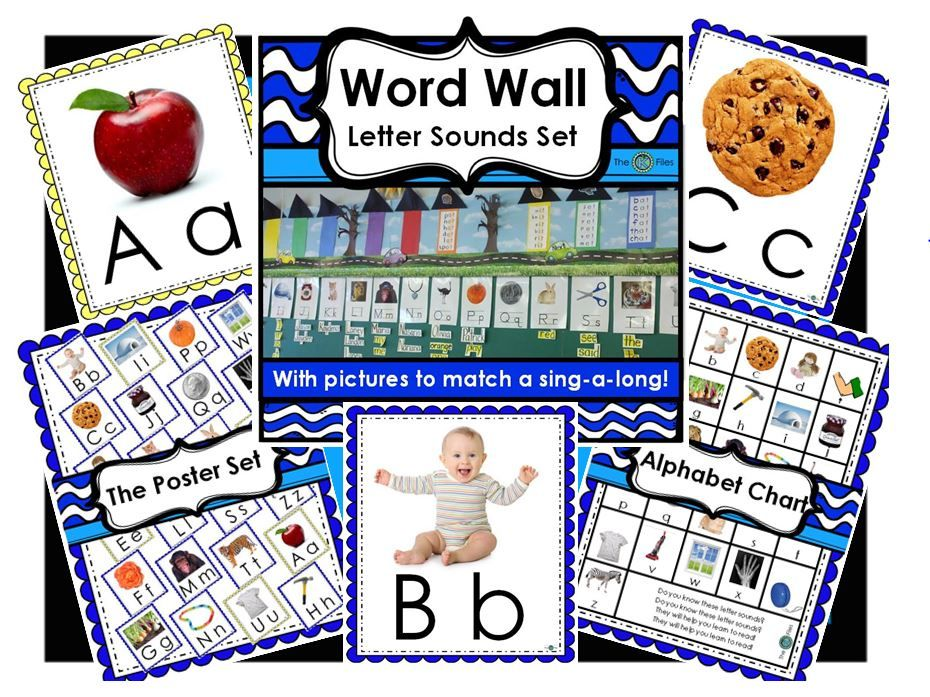 Word Wall Letter Sounds Set Word wall letters, Phonics