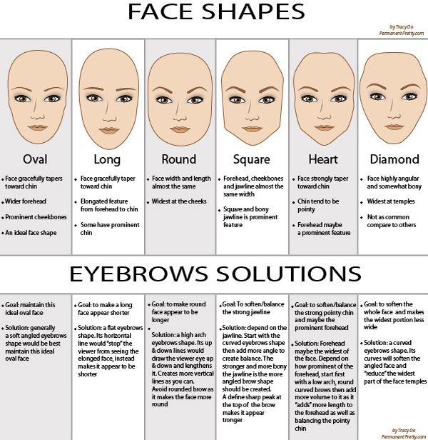 Tipos de cara y tipos de cejas ¿Cómo? Pinterest Tipos de - Tipos De Cejas