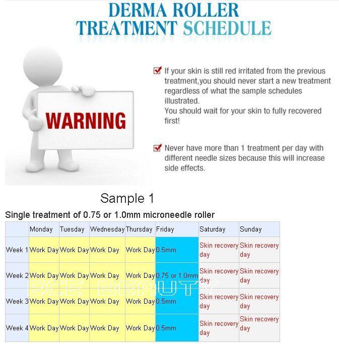 Image result for needling schedule skin rxu0027s needling,lasers, etc - sample schedules