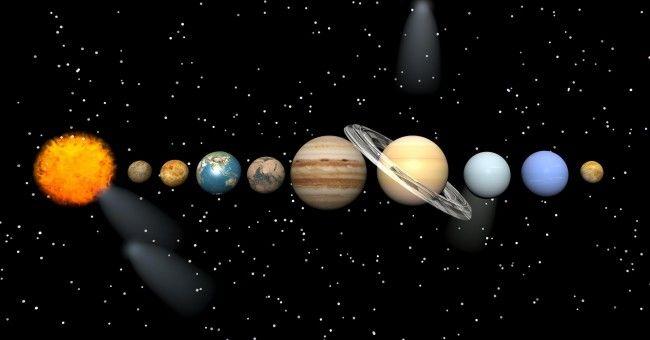 Actividades De Sexto Grado El Sistema Solar Excelente Material Sistema Solar Planetas Portadas Para Facebook