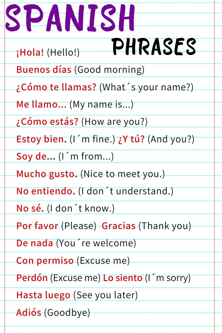 Beginner Spanish Cheatsheet for Travelers, Students, Teachers, Classroom decoration or Home