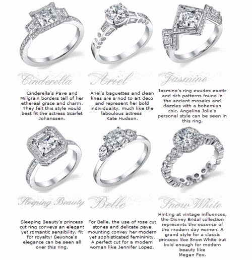 Disney Princess Engagement Rings the sleeping beauty one is perfect