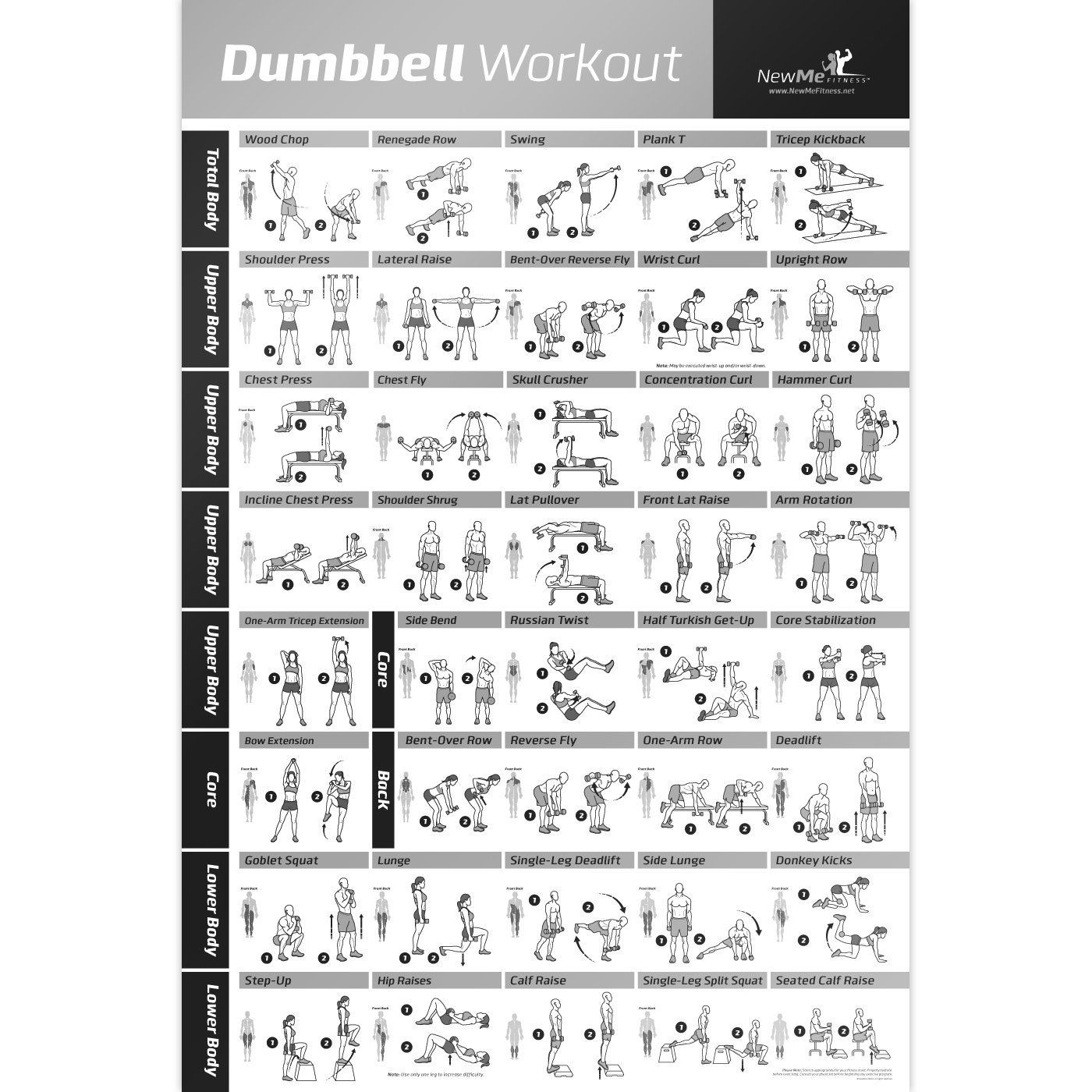 Amazon.com : Dumbbell Workout Exercise Poster - Strength ...