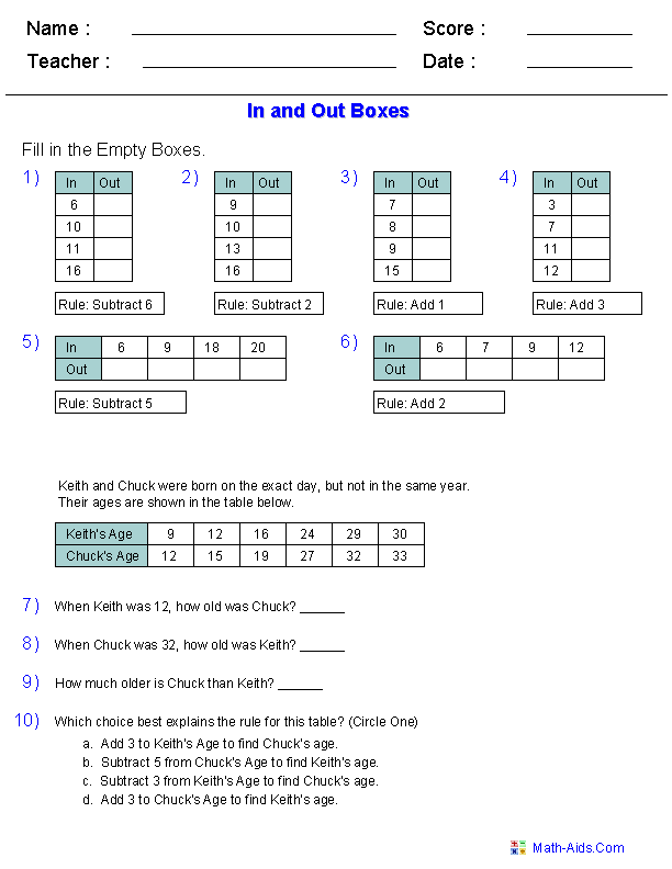 Function Table Worksheets – Function Word Problems Worksheet