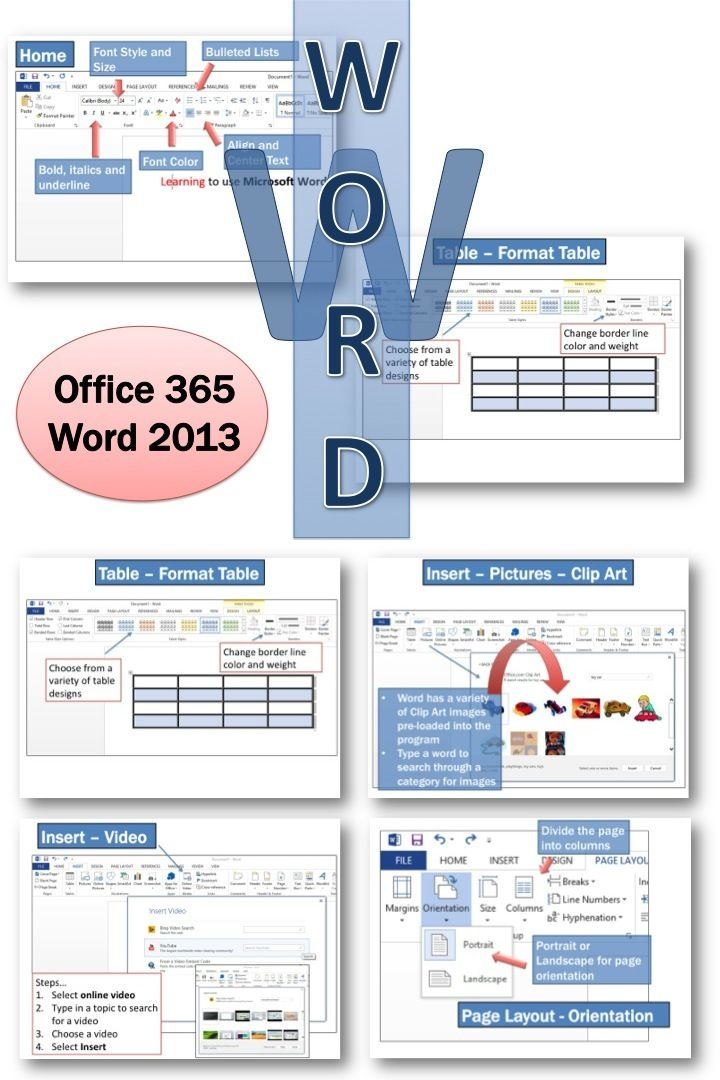 Microsoft Word 2013 Lesson Activities Microsoft word, Microsoft