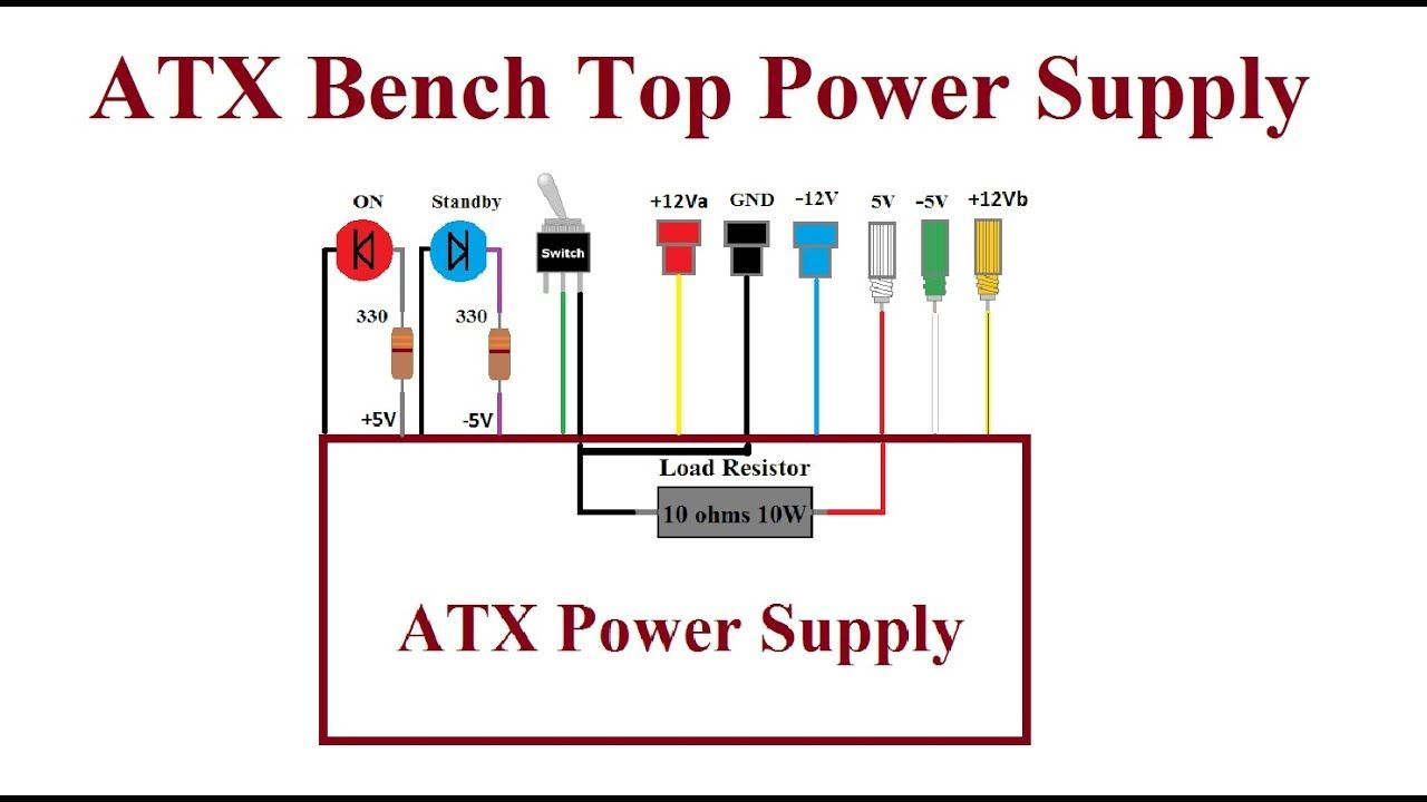 Atx Computer Bench Top Power Supply Step By Step Computer Power Supplies Power Supply Design Atx