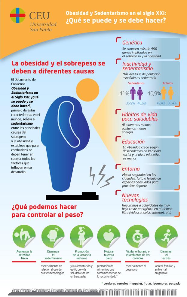Causas de obesidad y sobrepeso infantil