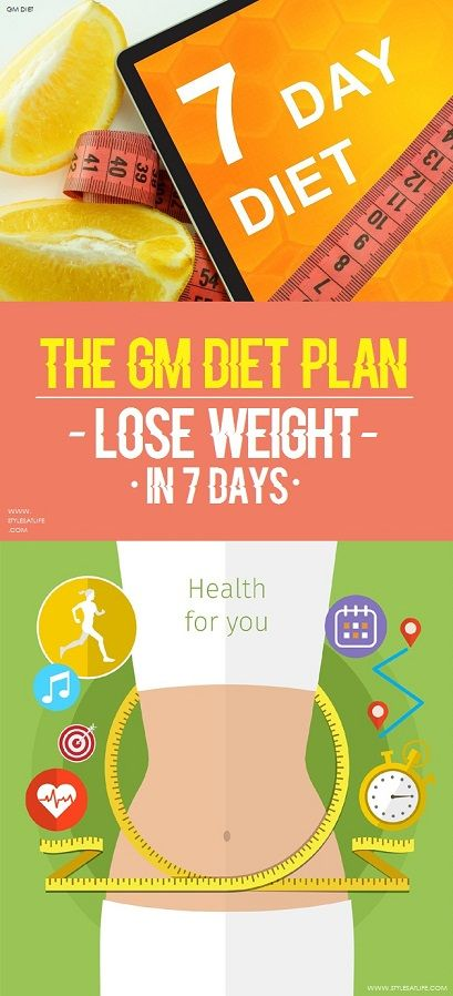 Gm Diet Chart And Plans How To Lose Weight In  Days