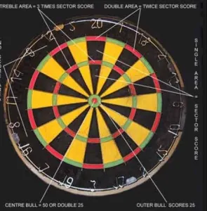 Simple Cricket Score Card Pdf In 2020 Cricket Score Card Cricket Score Cricket