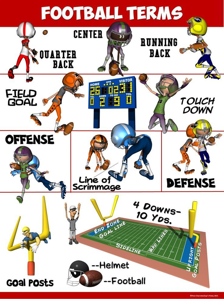 Pe Poster Football Terms Elementary Physical Education Sports
