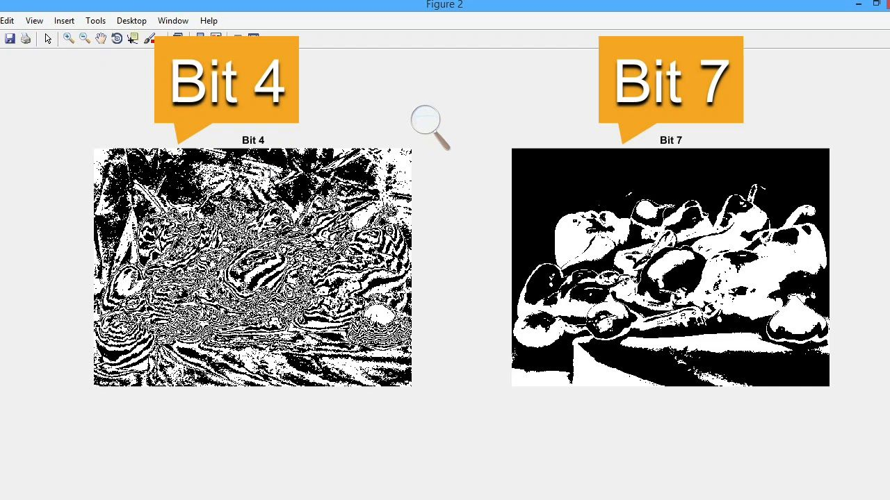 12::Extraction of Bit Planes and Merging of Bit Plane Slicing in