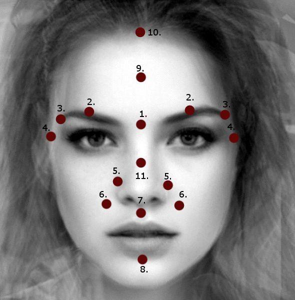 természetes kezelések az arc vékonyításáhoza
