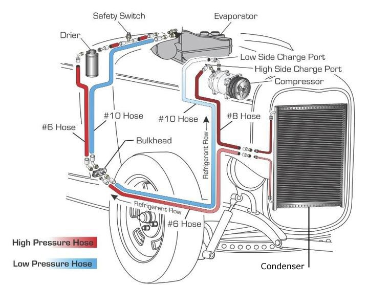 automotive a c air conditioning system diagram electrical stuff rh pinterest com car air conditioner wiring diagram car ac compressor wiring diagram