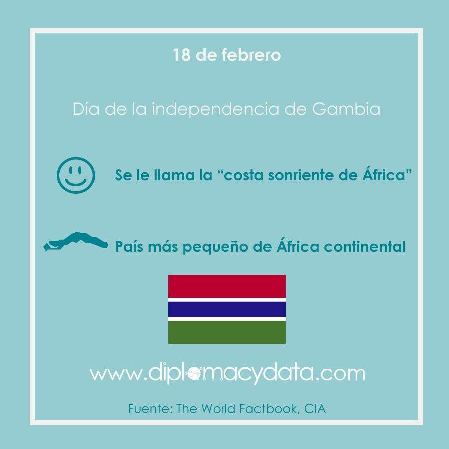 La Costa Sonriente De África Y El País Más Pequeño De África - Smallest country in mainland africa
