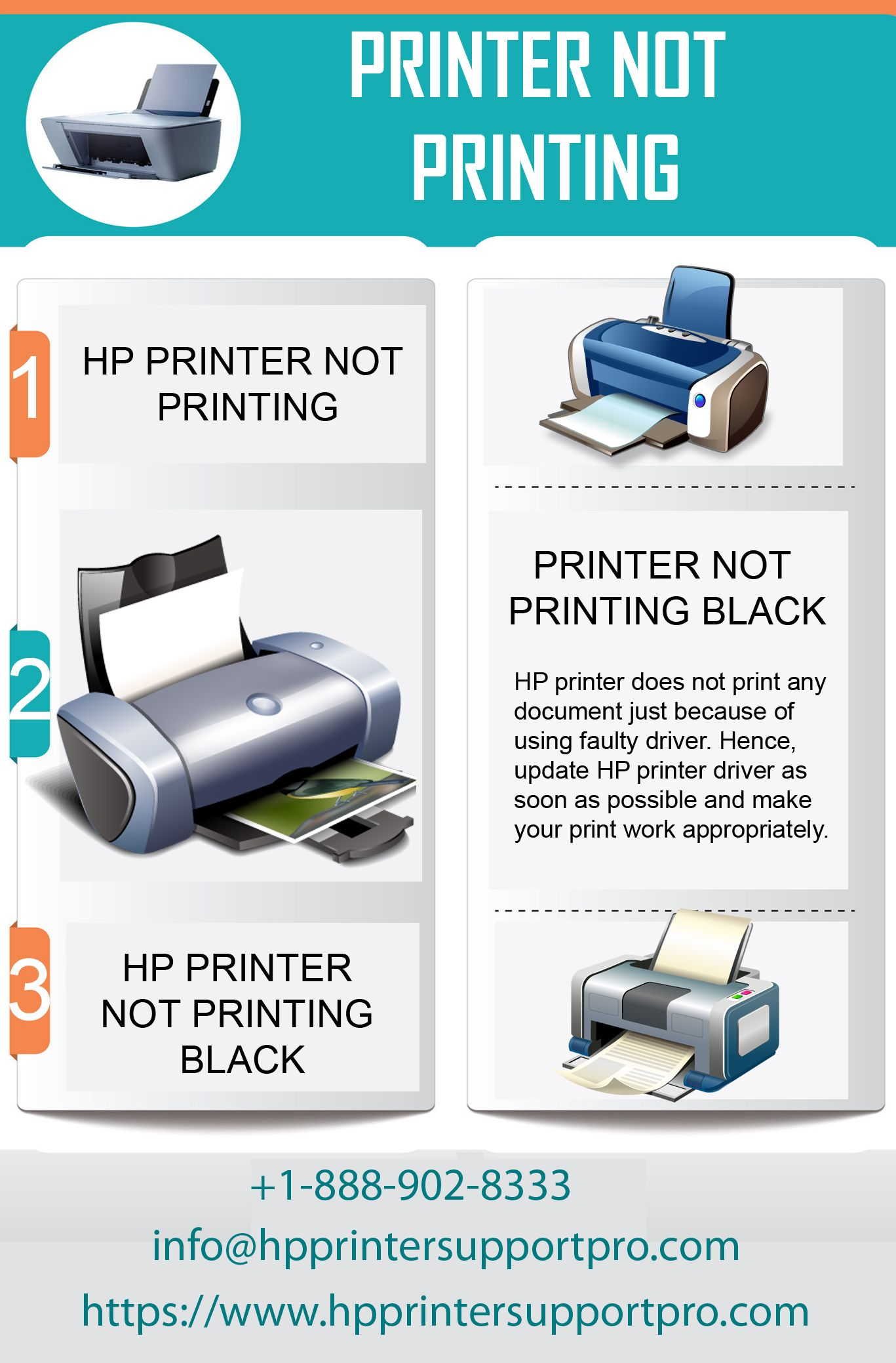 Nobody can accept this incidence that their HP Printer Not