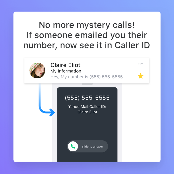 Yahoo Mail's mobile app now does Caller ID, syncs photos