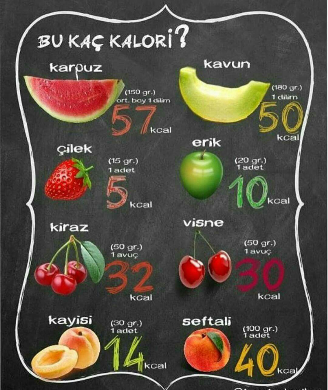 Kaloriye Göre Diyet Nasıl Yapılır