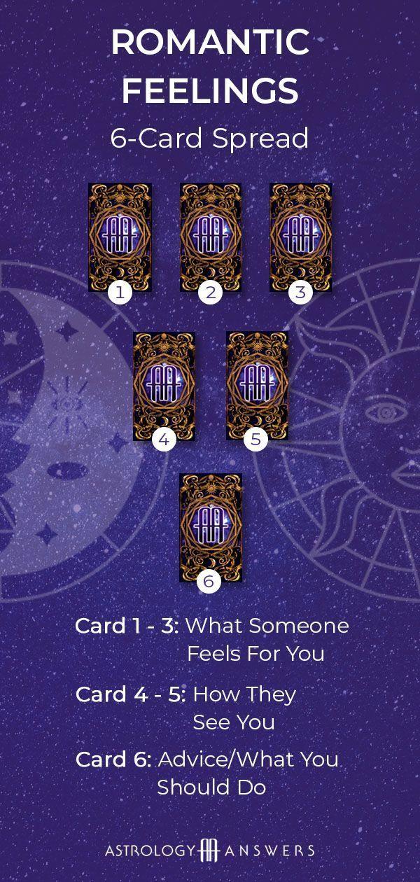 евгений on  love tarot tarot reading spreads tarot card