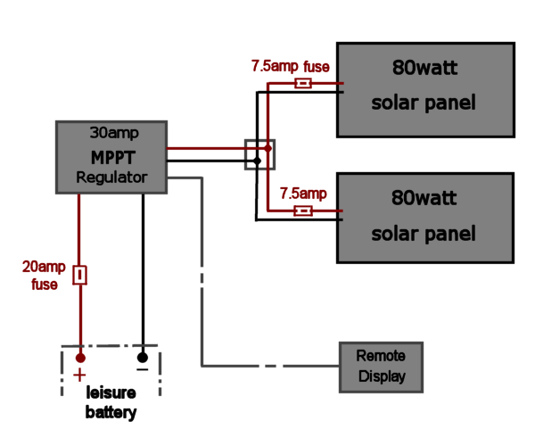 9798ee3a75f91fcbd14c21ee9b5d48fa solar wiring diagram camping pinterest solar Wiring-Diagram Solar Wind at crackthecode.co