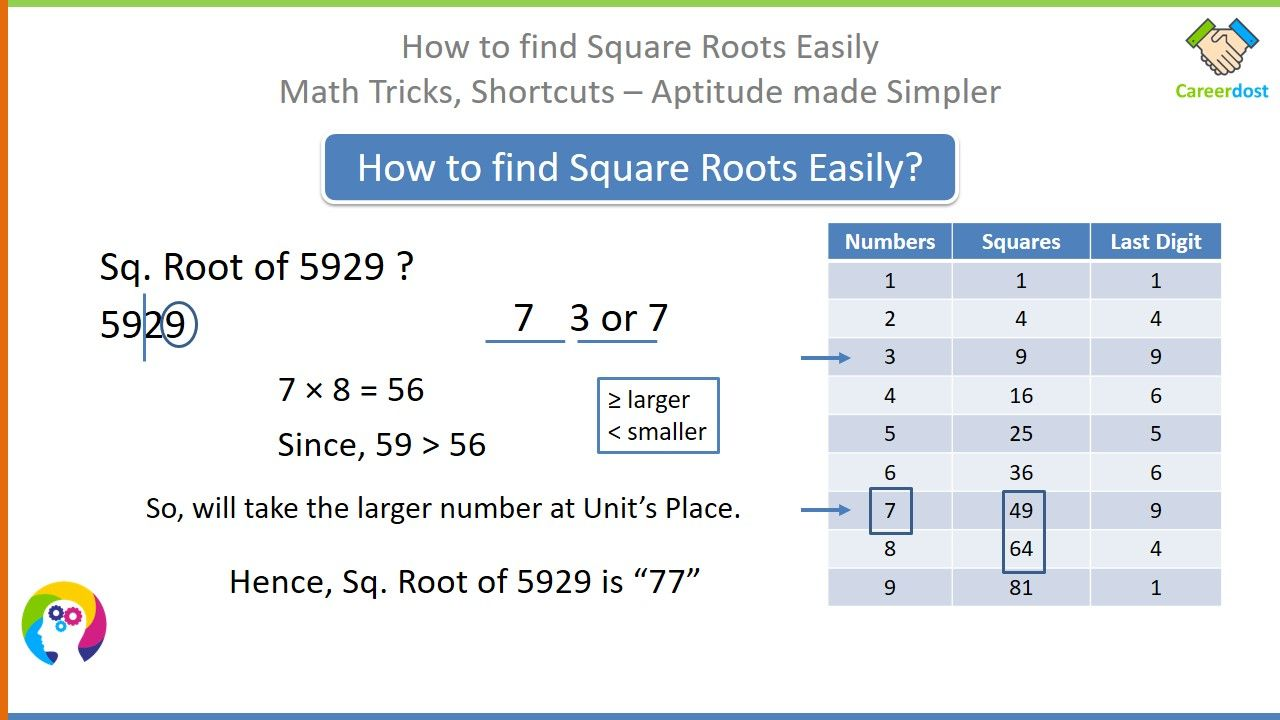 How To Find Square Root Of A Number In Seconds Basics Examples Shortcuts Math Tricks Math Tricks Other Ways To Say Square Roots [ 720 x 1280 Pixel ]