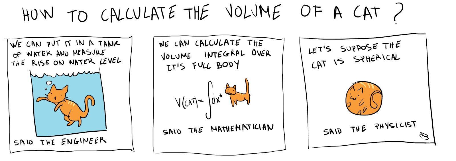 Physics Joke Google Search Physics Jokes Jokes Science Jokes