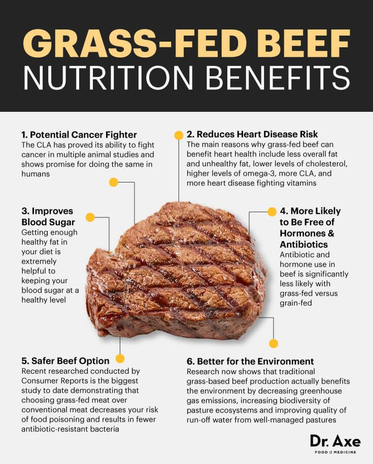 Grass-fed beef nutrition benefits - Dr. Axe