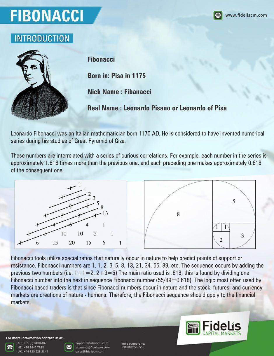 Biography Of Fibonacci Leonardo Fibonacci Was An Italian