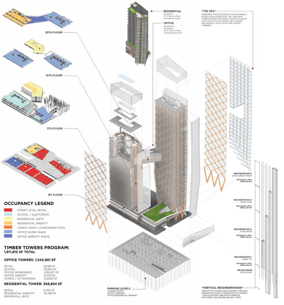 Timber Towers Hickok Cole Tower Timber Buildings American Cities